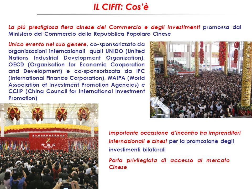 Intrado S.r.l.ed il CIFIT Agente esclusivo in Italia del Cifit, Intrado S.r.l.