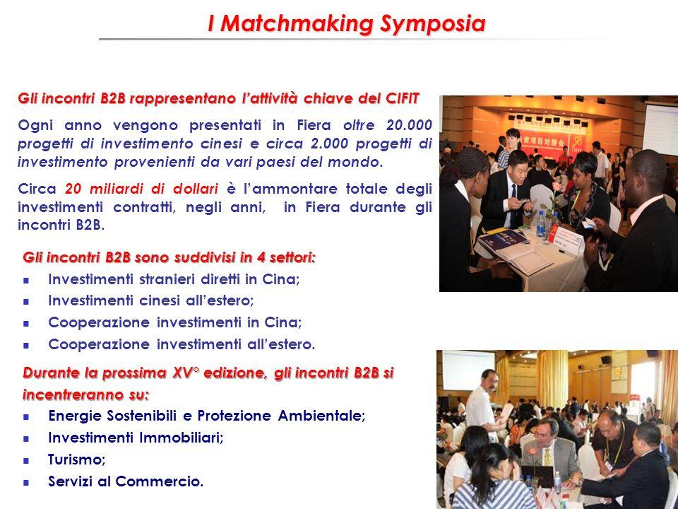 I Matchmaking Symposia Gli incontri B2B rappresentano lattività chiave del CIFIT Ogni anno vengono presentati in Fiera oltre 20.000 progetti di investimento cinesi e circa 2.000 progetti di investimento provenienti da vari paesi del mondo.