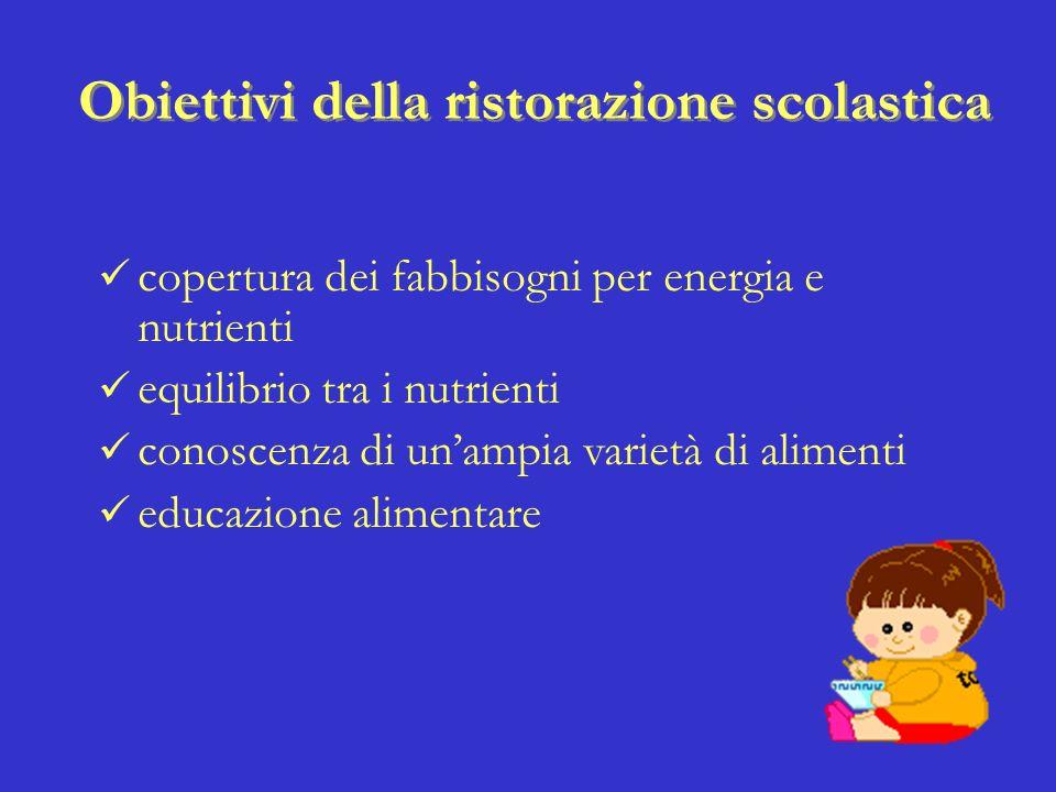 Obiettivi della ristorazione scolastica copertura dei fabbisogni per energia e nutrienti equilibrio tra i nutrienti conoscenza di unampia varietà di alimenti educazione alimentare