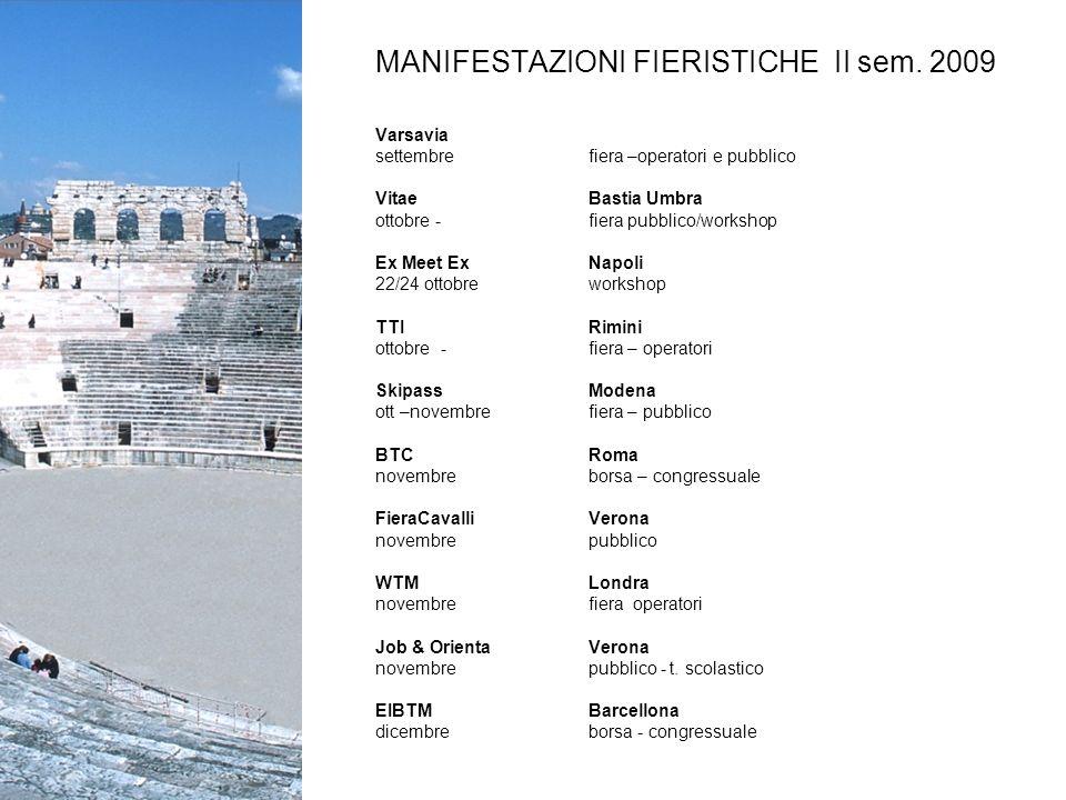 MANIFESTAZIONI FIERISTICHE II sem.