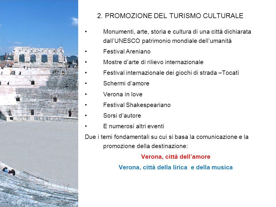 2. PROMOZIONE DEL TURISMO CULTURALE Monumenti, arte, storia e cultura di una città dichiarata dallUNESCO patrimonio mondiale dellumanità Festival Aren