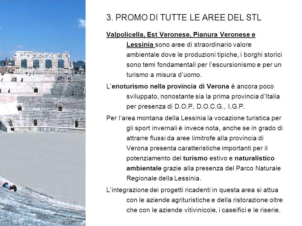 3. PROMO DI TUTTE LE AREE DEL STL Valpolicella, Est Veronese, Pianura Veronese e Lessinia sono aree di straordinario valore ambientale dove le produzi