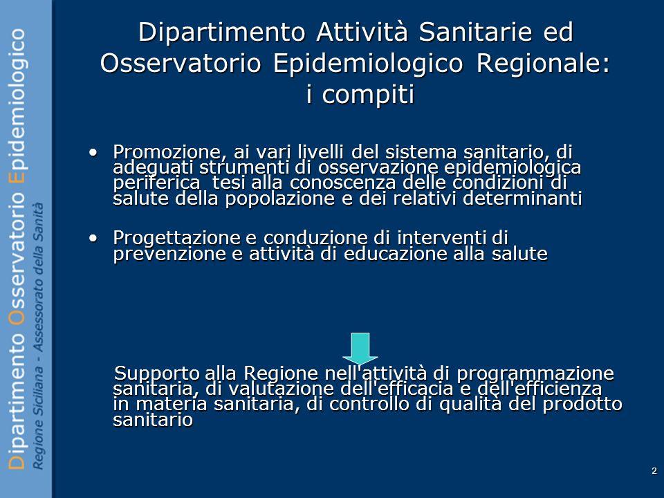 2 Dipartimento Attività Sanitarie ed Osservatorio Epidemiologico Regionale: i compiti Promozione, ai vari livelli del sistema sanitario, di adeguati s