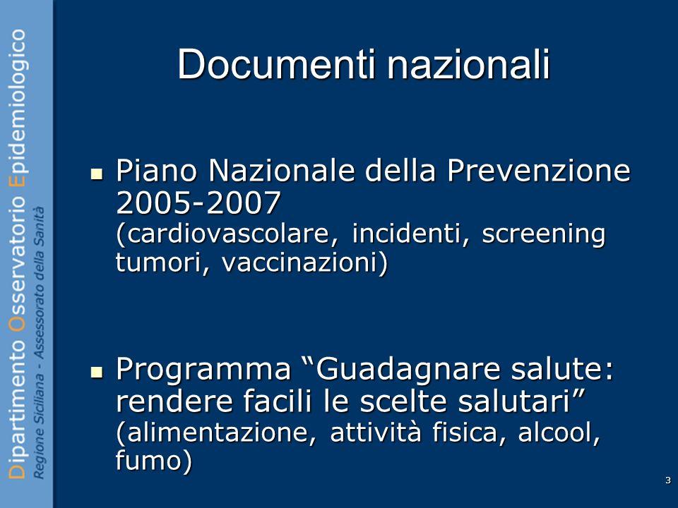 3 Documenti nazionali Piano Nazionale della Prevenzione 2005-2007 (cardiovascolare, incidenti, screening tumori, vaccinazioni) Piano Nazionale della P