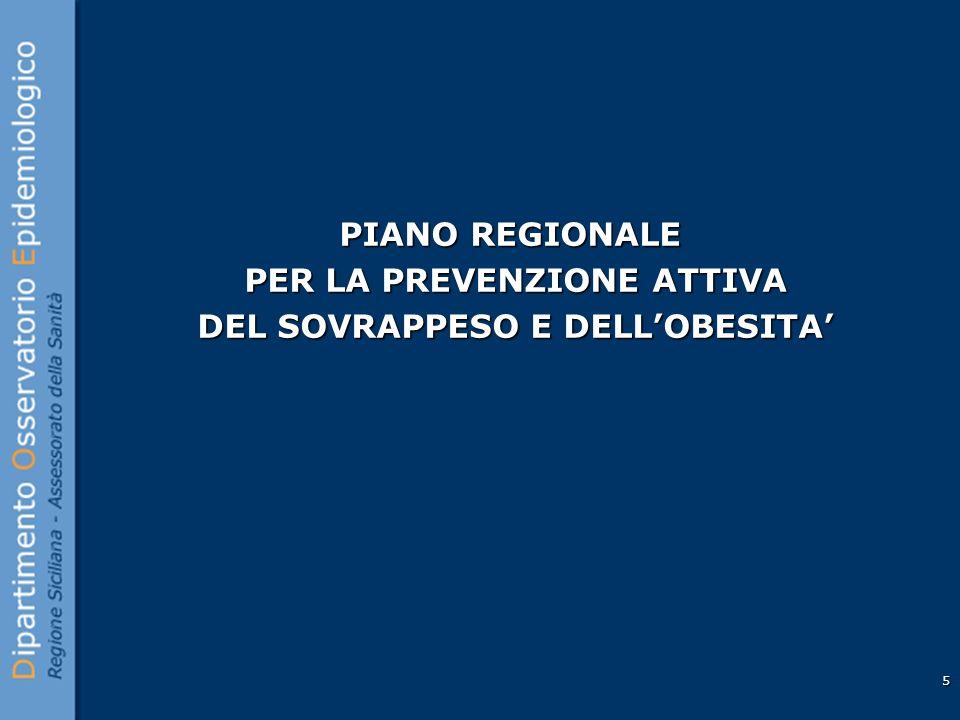 5 PIANO REGIONALE PER LA PREVENZIONE ATTIVA PER LA PREVENZIONE ATTIVA DEL SOVRAPPESO E DELLOBESITA DEL SOVRAPPESO E DELLOBESITA