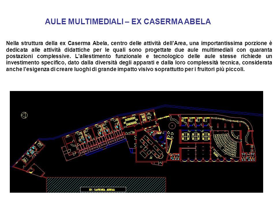 Nella struttura della ex Caserma Abela, centro delle attività dellArea, una importantissima porzione è dedicata alle attività didattiche per le quali sono progettate due aule multimediali con quaranta postazioni complessive.