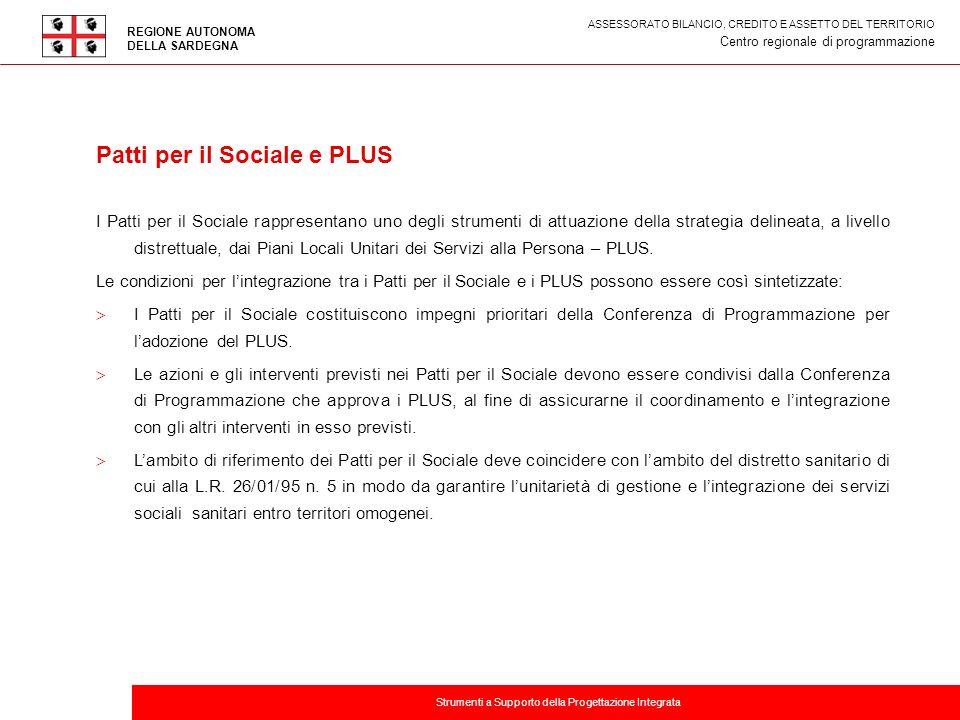Titolo della presentazione Patti per il Sociale e PLUS I Patti per il Sociale rappresentano uno degli strumenti di attuazione della strategia delineat