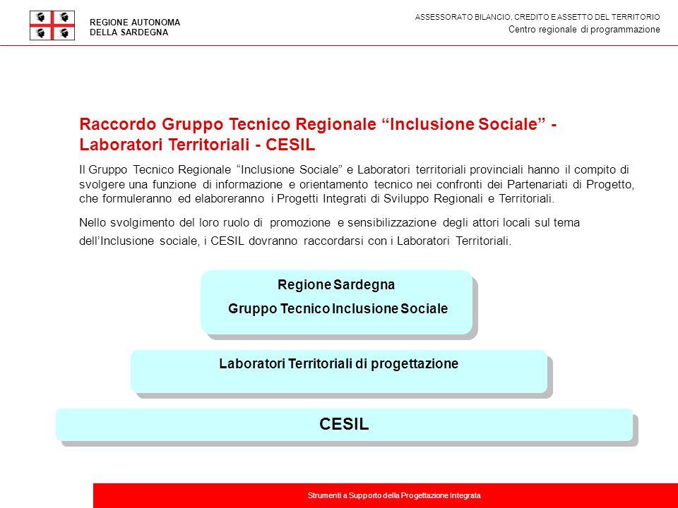 Titolo della presentazione Raccordo Gruppo Tecnico Regionale Inclusione Sociale - Laboratori Territoriali - CESIL Il Gruppo Tecnico Regionale Inclusio