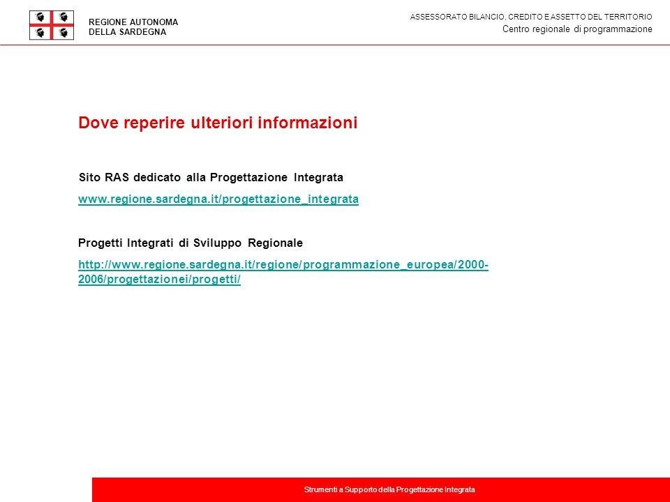 Titolo della presentazione Dove reperire ulteriori informazioni Sito RAS dedicato alla Progettazione Integrata www.regione.sardegna.it/progettazione_i