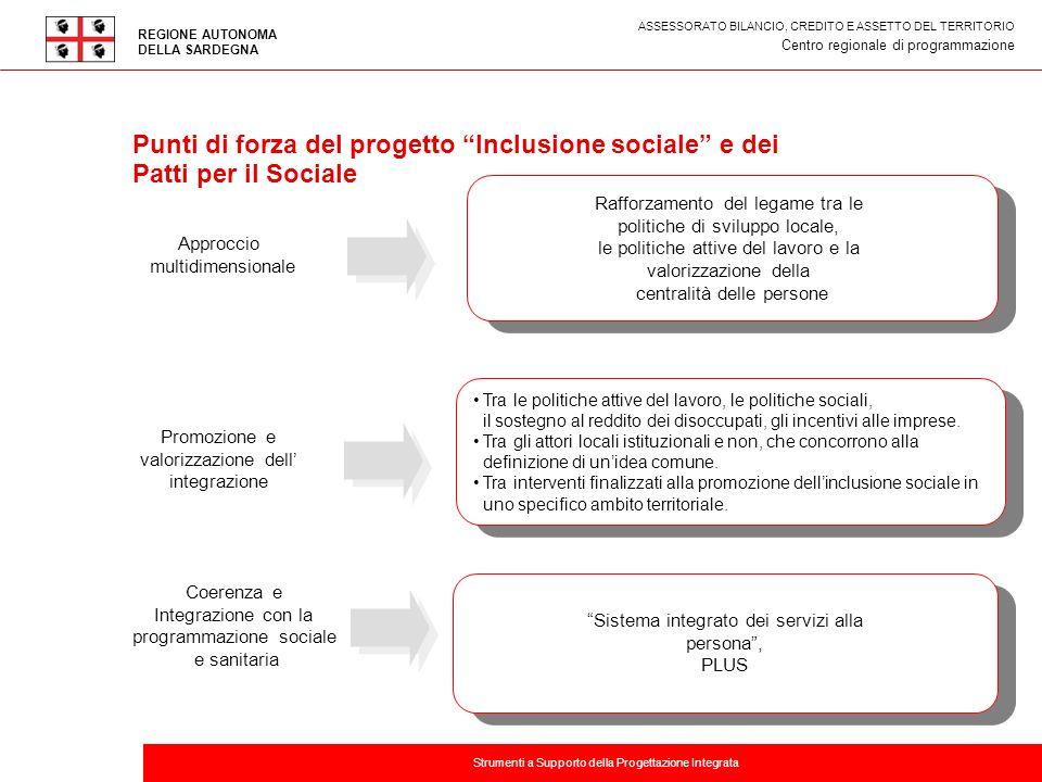 Titolo della presentazione Punti di forza del progetto Inclusione sociale e dei Patti per il Sociale REGIONE AUTONOMA DELLA SARDEGNA ASSESSORATO BILAN