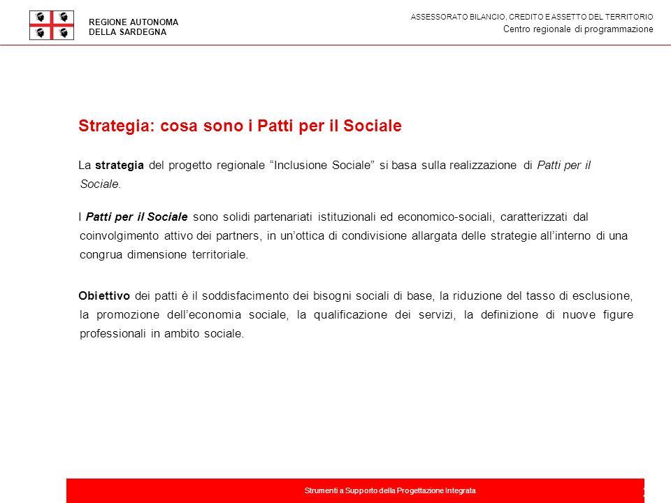 Titolo della presentazione Strategia: cosa sono i Patti per il Sociale La strategia del progetto regionale Inclusione Sociale si basa sulla realizzazi