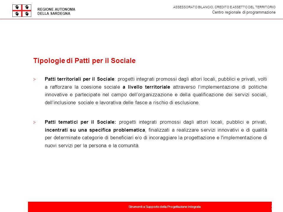 Titolo della presentazione Tipologie di Patti per il Sociale Patti territoriali per il Sociale: progetti integrati promossi dagli attori locali, pubbl