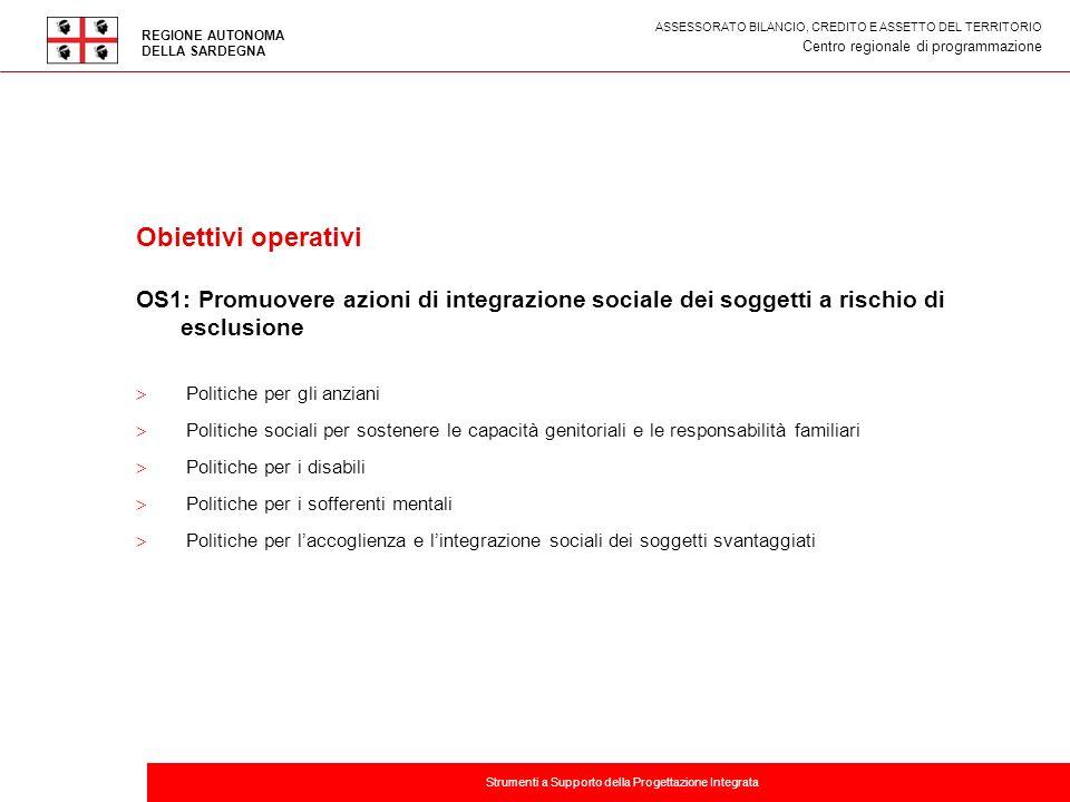 Titolo della presentazione Obiettivi operativi OS1: Promuovere azioni di integrazione sociale dei soggetti a rischio di esclusione Politiche per gli a