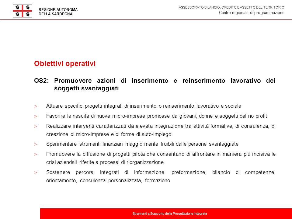 Titolo della presentazione Obiettivi operativi OS2: Promuovere azioni di inserimento e reinserimento lavorativo dei soggetti svantaggiati Attuare spec