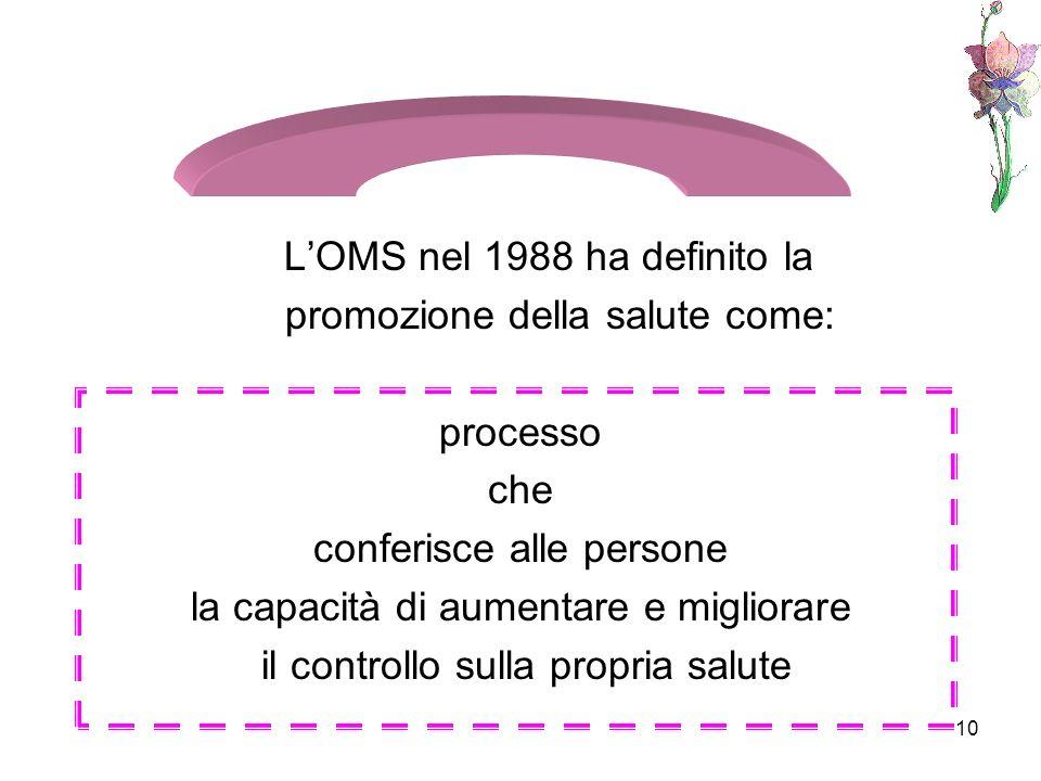 10 LOMS nel 1988 ha definito la promozione della salute come: processo che conferisce alle persone la capacità di aumentare e migliorare il controllo sulla propria salute