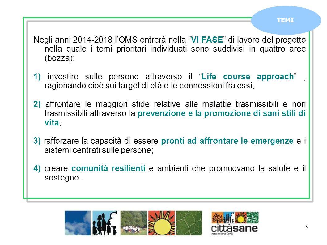 9 TEMI Negli anni 2014-2018 lOMS entrerà nella VI FASE di lavoro del progetto nella quale i temi prioritari individuati sono suddivisi in quattro aree