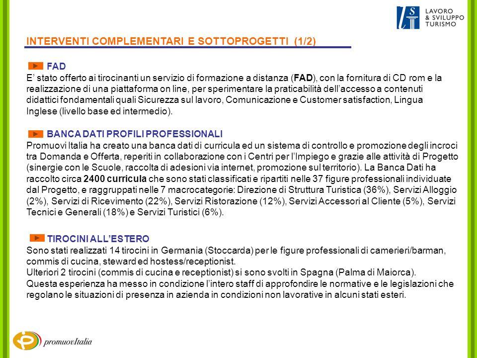 FAD E stato offerto ai tirocinanti un servizio di formazione a distanza (FAD), con la fornitura di CD rom e la realizzazione di una piattaforma on lin