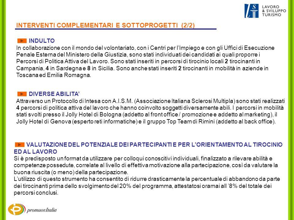 INTERVENTI COMPLEMENTARI E SOTTOPROGETTI (2/2) DIVERSE ABILITA Attraverso un Protocollo di Intesa con A.I.S.M.