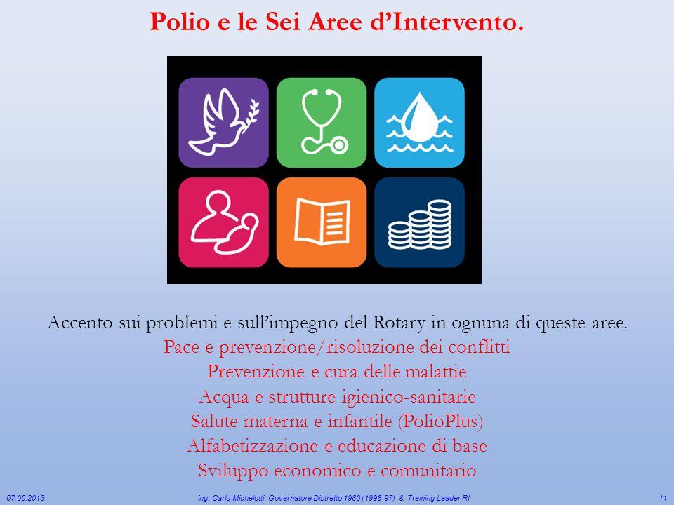 07.05.2013 ing. Carlo Michelotti Governatore Distretto 1980 (1996-97) & Training Leader RI11 Accento sui problemi e sullimpegno del Rotary in ognuna d