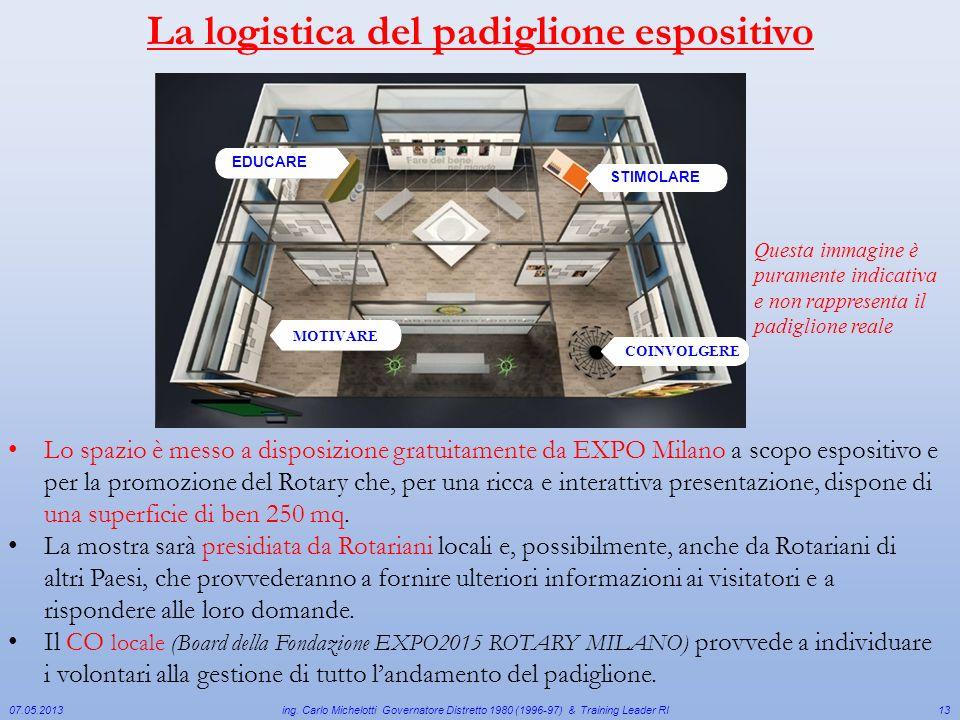 07.05.2013 ing. Carlo Michelotti Governatore Distretto 1980 (1996-97) & Training Leader RI13 Lo spazio è messo a disposizione gratuitamente da EXPO Mi