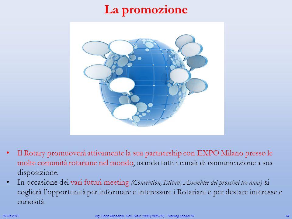 07.05.2013 ing. Carlo Michelotti Gov. Distr. 1980 (1996-97) Training Leader RI14 Il Rotary promuoverà attivamente la sua partnership con EXPO Milano p