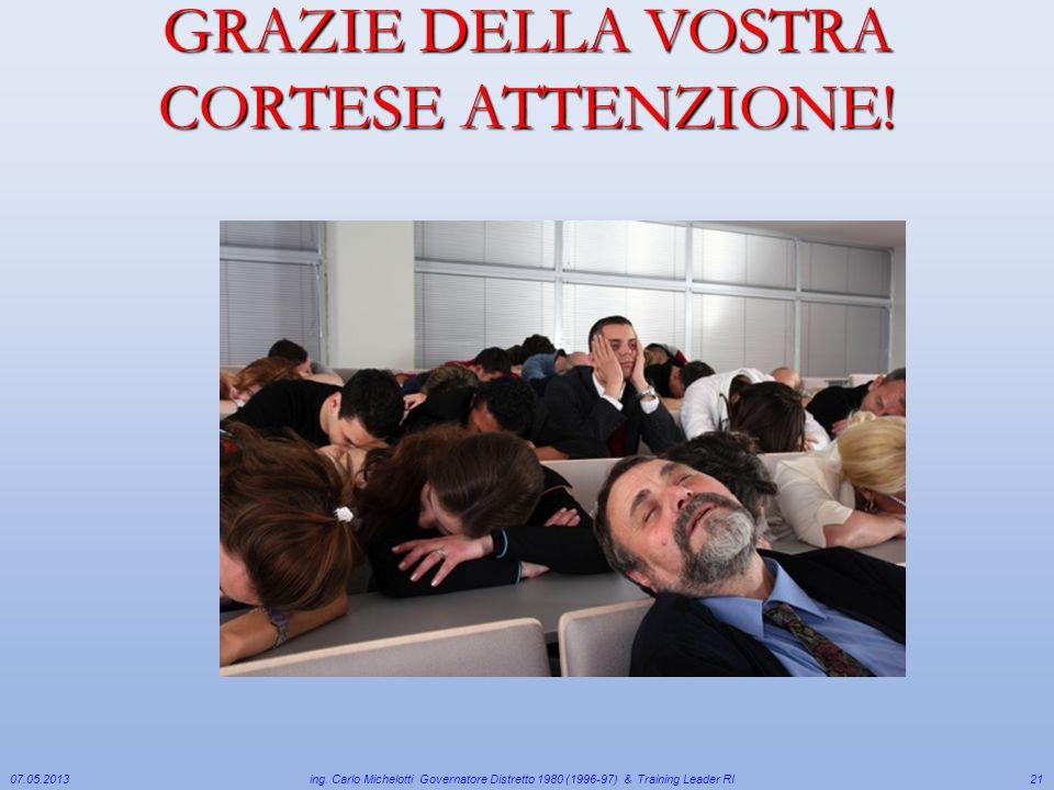 GRAZIE DELLA VOSTRA CORTESE ATTENZIONE! 07.05.2013 ing. Carlo Michelotti Governatore Distretto 1980 (1996-97) & Training Leader RI21