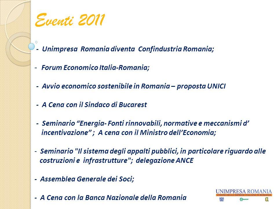Eventi 2011 - Unimpresa Romania diventa Confindustria Romania; - Forum Economico Italia-Romania; - Avvio economico sostenibile in Romania – proposta U