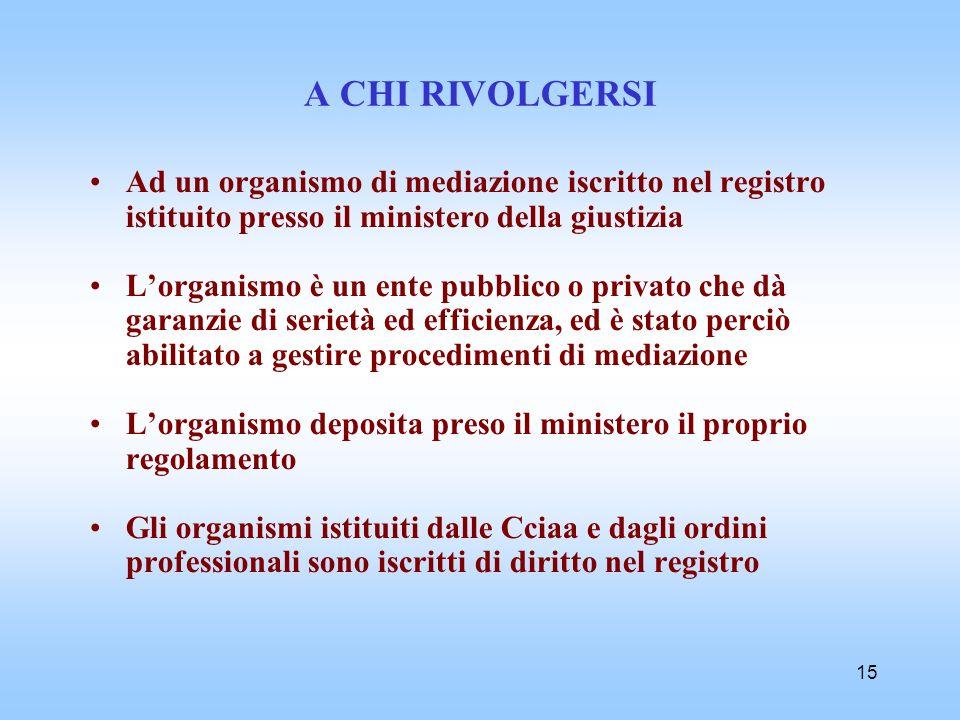 15 A CHI RIVOLGERSI Ad un organismo di mediazione iscritto nel registro istituito presso il ministero della giustizia Lorganismo è un ente pubblico o