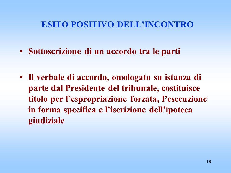 19 ESITO POSITIVO DELLINCONTRO Sottoscrizione di un accordo tra le parti Il verbale di accordo, omologato su istanza di parte dal Presidente del tribu