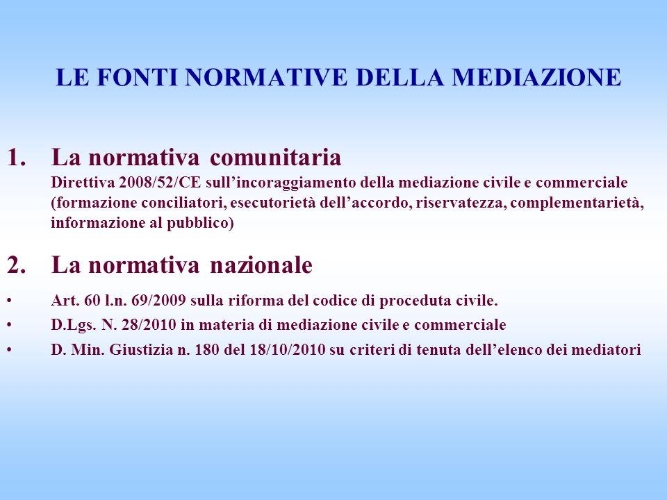 LE FONTI NORMATIVE DELLA MEDIAZIONE 1.La normativa comunitaria Direttiva 2008/52/CE sullincoraggiamento della mediazione civile e commerciale (formazi