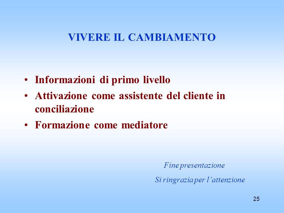 25 VIVERE IL CAMBIAMENTO Informazioni di primo livello Attivazione come assistente del cliente in conciliazione Formazione come mediatore Fine present