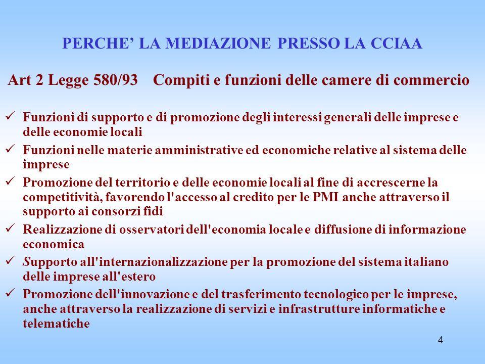 4 PERCHE LA MEDIAZIONE PRESSO LA CCIAA Art 2 Legge 580/93 Compiti e funzioni delle camere di commercio Funzioni di supporto e di promozione degli inte