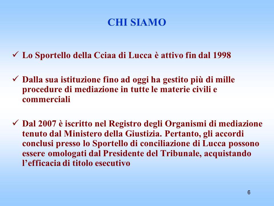 6 CHI SIAMO Lo Sportello della Cciaa di Lucca è attivo fin dal 1998 Dalla sua istituzione fino ad oggi ha gestito più di mille procedure di mediazione
