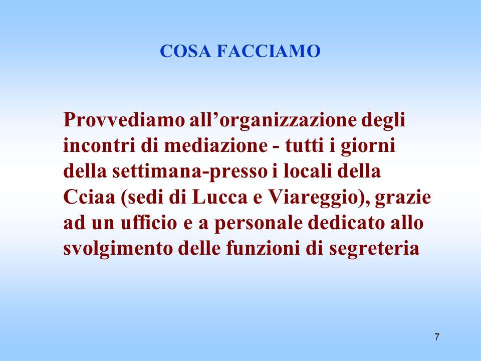 7 COSA FACCIAMO Provvediamo allorganizzazione degli incontri di mediazione - tutti i giorni della settimana-presso i locali della Cciaa (sedi di Lucca