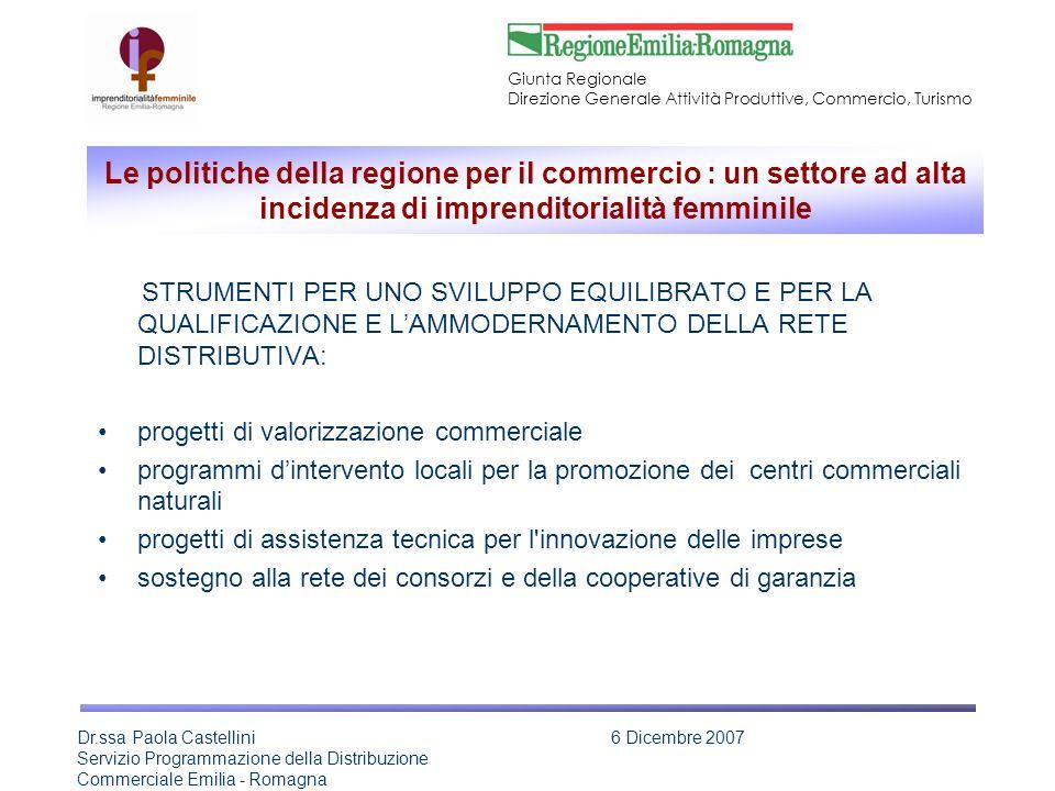 Giunta Regionale Direzione Generale Attività Produttive, Commercio, Turismo Dr.ssa Paola Castellini Servizio Programmazione della Distribuzione Commerciale Emilia - Romagna 6 Dicembre 2007 GLI INTERVENTI REGIONALI Promozione di 3 programmi per limprenditoria femminile regionali: Primo Programma anni 2001-2003 risorse 424.527,57 di cui 212.263 di risorse regionali Secondo programma anni 2003-2006 risorse 374.598,60 di cui 187.299,30 di risorse regionali Terzo Programma attuato dal 2007 risorse 369.665,80 di cui 184.832 di risorse regionali