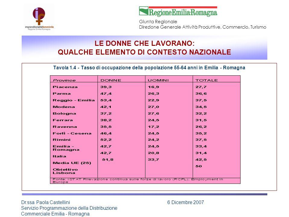 Giunta Regionale Direzione Generale Attività Produttive, Commercio, Turismo Dr.ssa Paola Castellini Servizio Programmazione della Distribuzione Commerciale Emilia - Romagna 6 Dicembre 2007 GLI INTERVENTI A SUPPORTO DELLIMPRENDITORIA FEMMINILE IN REGIONE EMILIA-ROMAGNA DAL 2001 AL 2006 EX Legge 215/92 IV Bando – legge 215/92 anno 2001 (ultimo bando cofinanziato dalla Regione) risorse destinate: 6.629.737 di cui 500.000 euro ad integrazione regionale n.