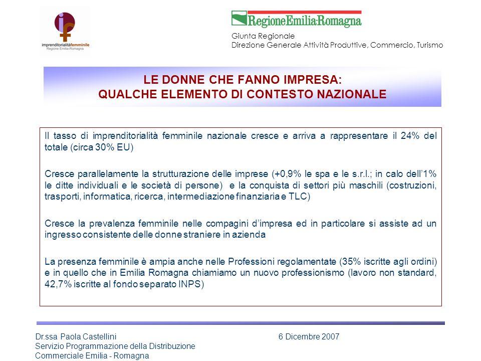 Giunta Regionale Direzione Generale Attività Produttive, Commercio, Turismo Dr.ssa Paola Castellini Servizio Programmazione della Distribuzione Commerciale Emilia - Romagna 6 Dicembre 2007 AZIONI DI SUPPORTO ALLOCCUPAZIONE E ALLIMPRENDITORIALITA FEMMINILE NEL TRIENNALE 2003-2005 Le misure del Triennale 2003-2005 in cui sono state inserite delle priorità per IF: 1.