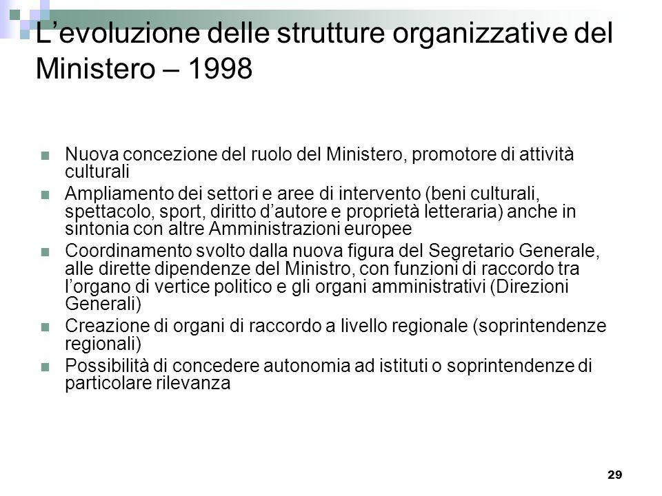 28 Levoluzione delle strutture organizzative del Ministero - 1998 D. lgs. 20.10.1998, n. 368 Istituzione del Ministero per i beni e le attività cultur
