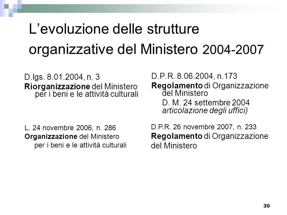 29 Levoluzione delle strutture organizzative del Ministero – 1998 Nuova concezione del ruolo del Ministero, promotore di attività culturali Ampliament