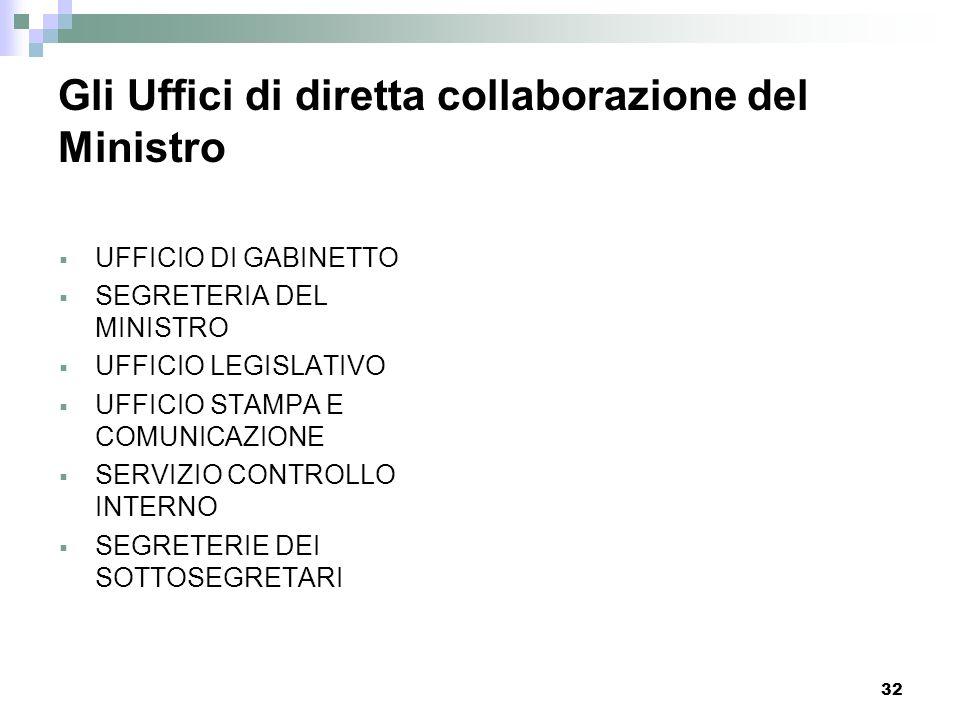 31 Lamministrazione centrale e periferica Ministro e uffici di diretta collaborazione Segretario generale 9 direzioni generali Organi consultivi Istit