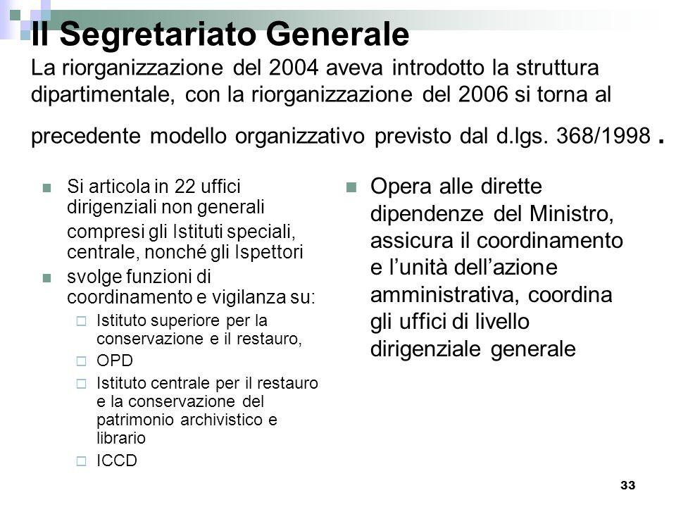 32 Gli Uffici di diretta collaborazione del Ministro UFFICIO DI GABINETTO SEGRETERIA DEL MINISTRO UFFICIO LEGISLATIVO UFFICIO STAMPA E COMUNICAZIONE S