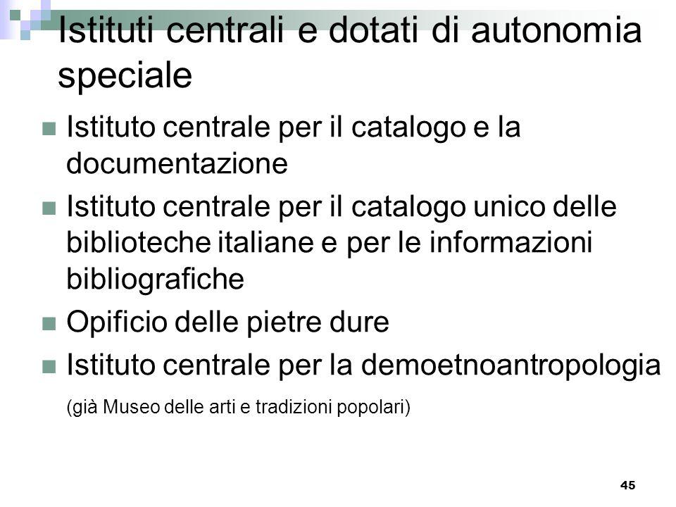 44 ORGANI CONSULTIVI centrali Consiglio superiore per i beni culturali e paesaggistici 7 Comitati tecnico- scientifici Comitati regionali di coordinam