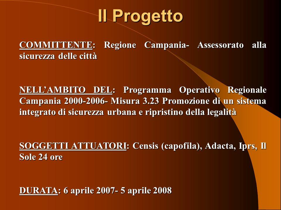 Il Progetto COMMITTENTE: Regione Campania- Assessorato alla sicurezza delle città NELLAMBITO DEL: Programma Operativo Regionale Campania 2000-2006- Misura 3.23 Promozione di un sistema integrato di sicurezza urbana e ripristino della legalità SOGGETTI ATTUATORI: Censis (capofila), Adacta, Iprs, Il Sole 24 ore DURATA: 6 aprile 2007- 5 aprile 2008