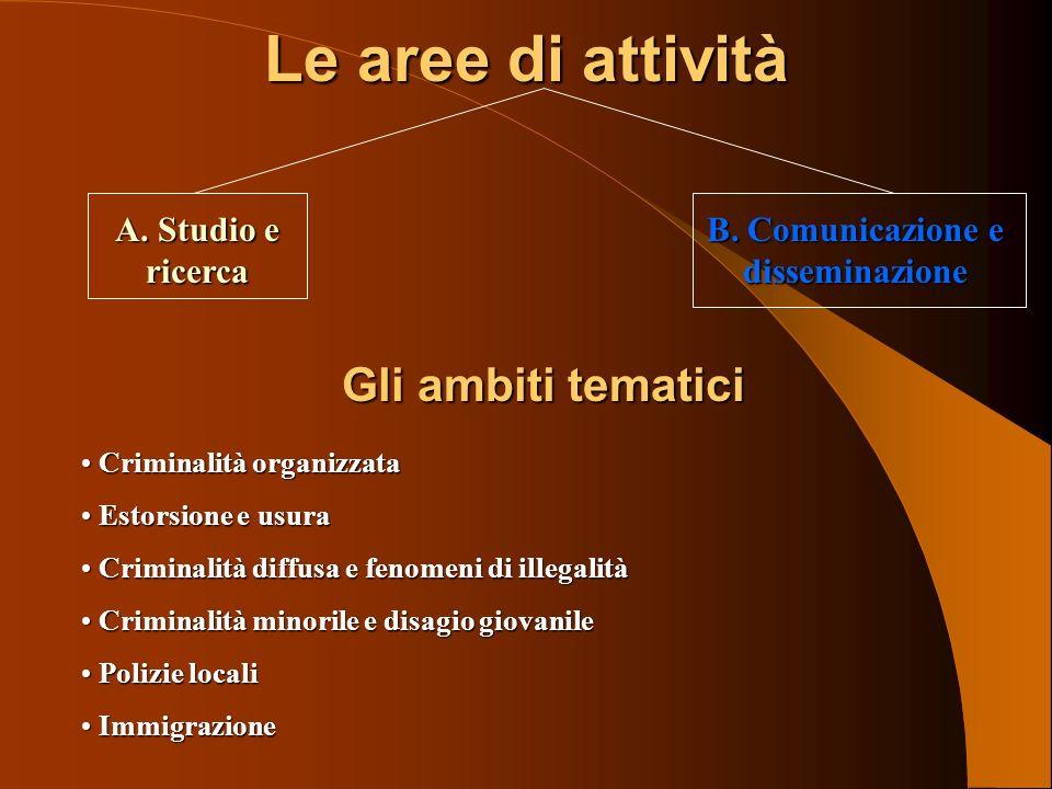 Le aree di attività A. Studio e ricerca B.
