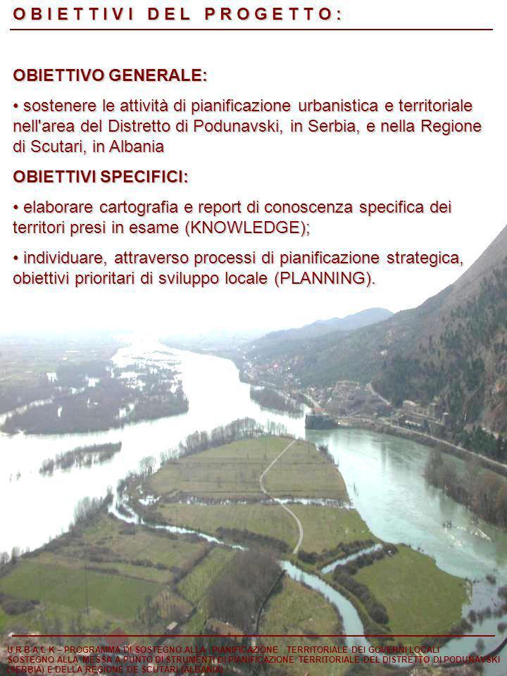 O B I E T T I V I D E L P R O G E T T O : OBIETTIVO GENERALE: sostenere le attività di pianificazione urbanistica e territoriale nell'area del Distret