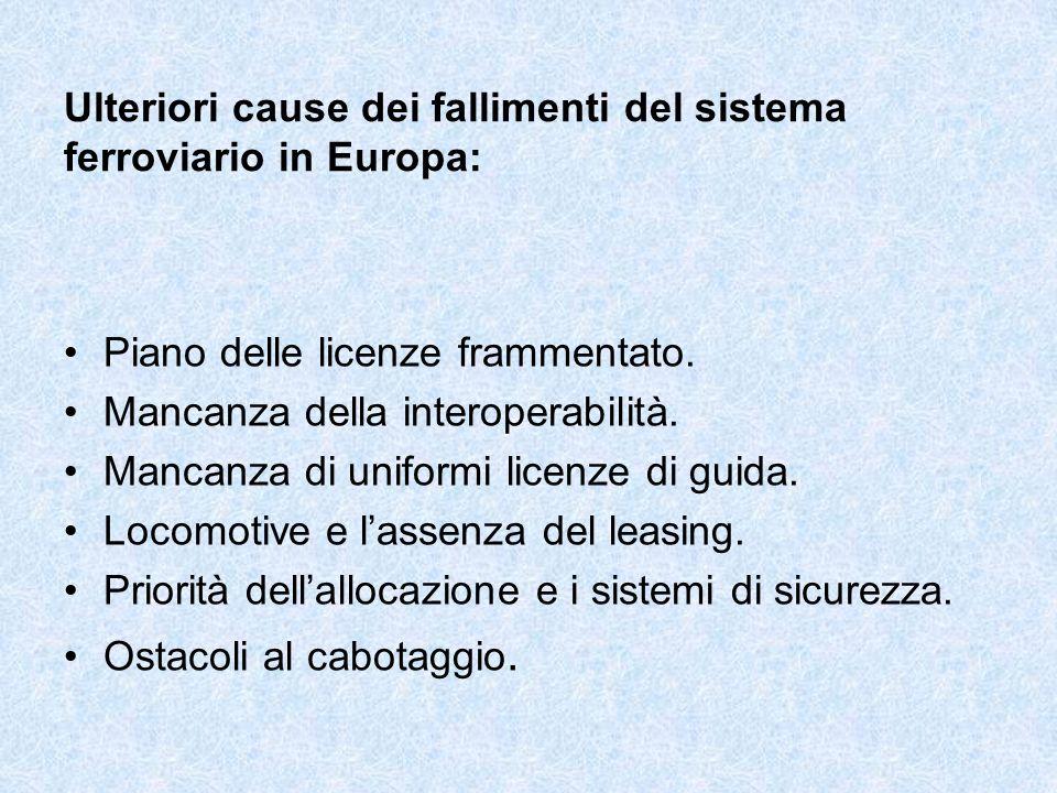 Ulteriori cause dei fallimenti del sistema ferroviario in Europa: Piano delle licenze frammentato.