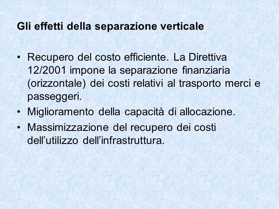 Gli effetti della separazione verticale Recupero del costo efficiente.
