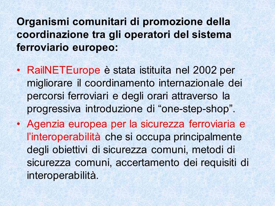 Organismi comunitari di promozione della coordinazione tra gli operatori del sistema ferroviario europeo: RailNETEurope è stata istituita nel 2002 per migliorare il coordinamento internazionale dei percorsi ferroviari e degli orari attraverso la progressiva introduzione di one-step-shop.