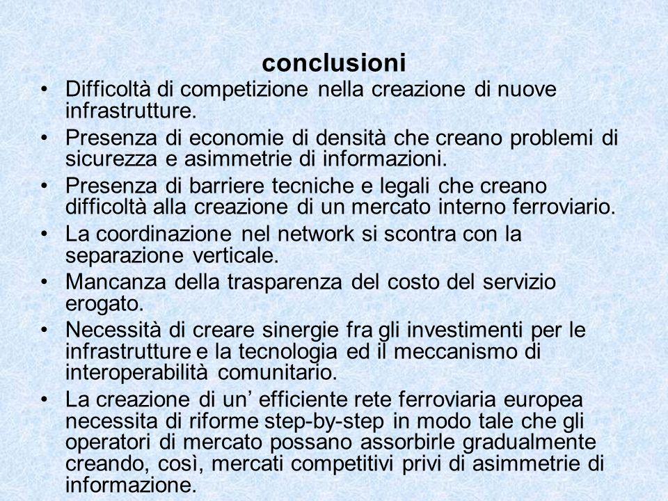 conclusioni Difficoltà di competizione nella creazione di nuove infrastrutture.