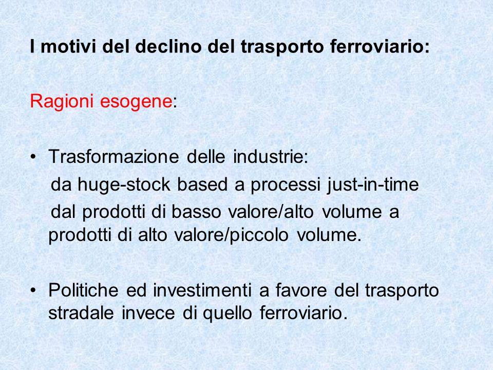 I motivi del declino del trasporto ferroviario: Ragioni esogene: Trasformazione delle industrie: da huge-stock based a processi just-in-time dal prodotti di basso valore/alto volume a prodotti di alto valore/piccolo volume.